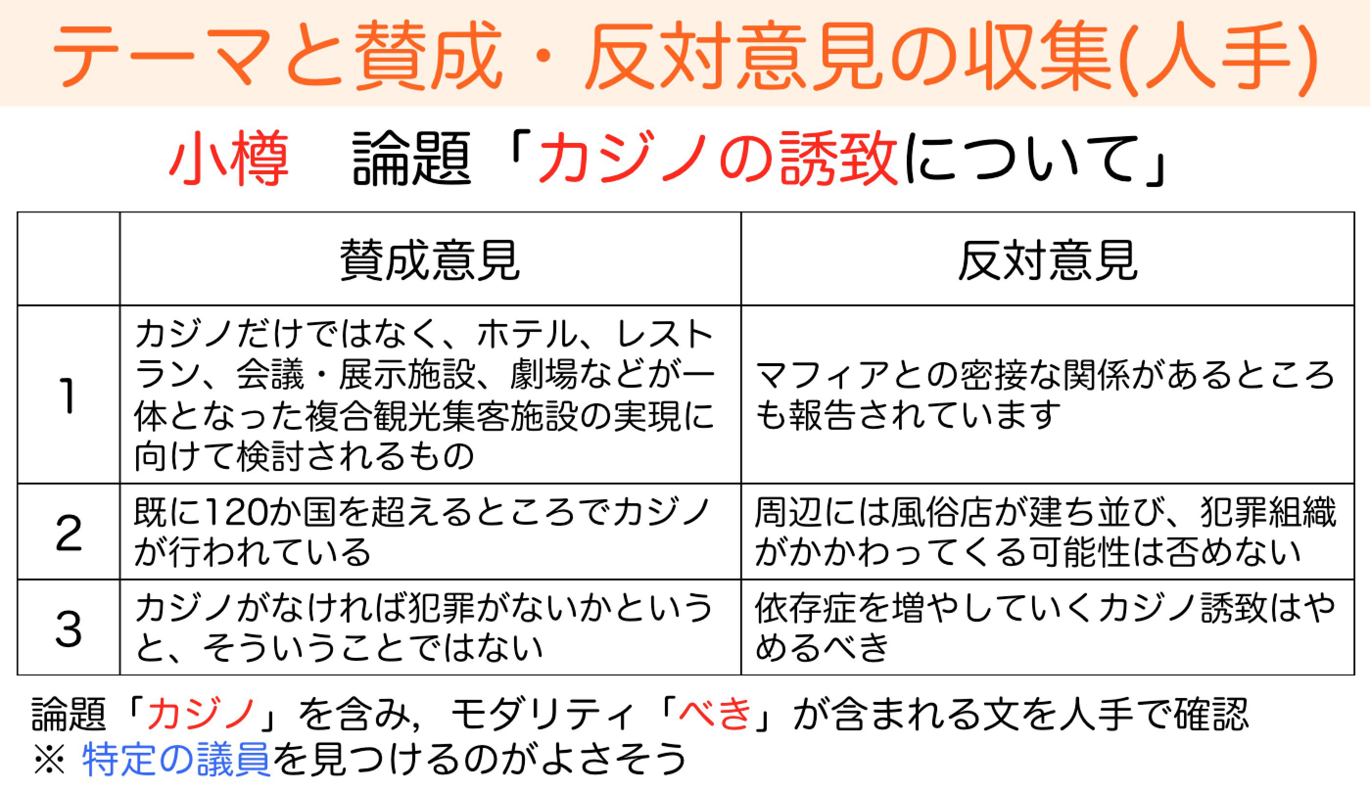 kimura-2012-slide-01