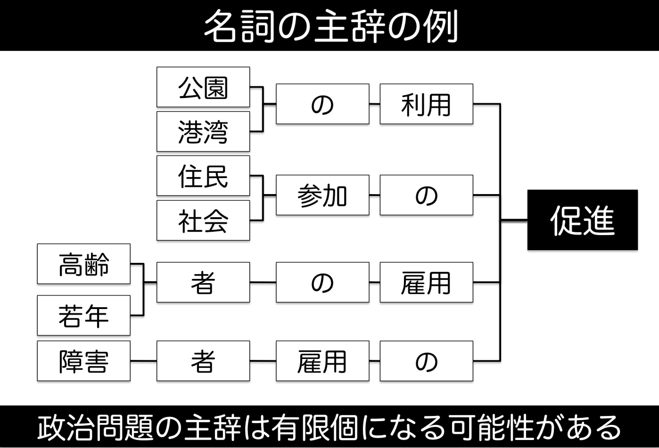kimura2012-slide-01